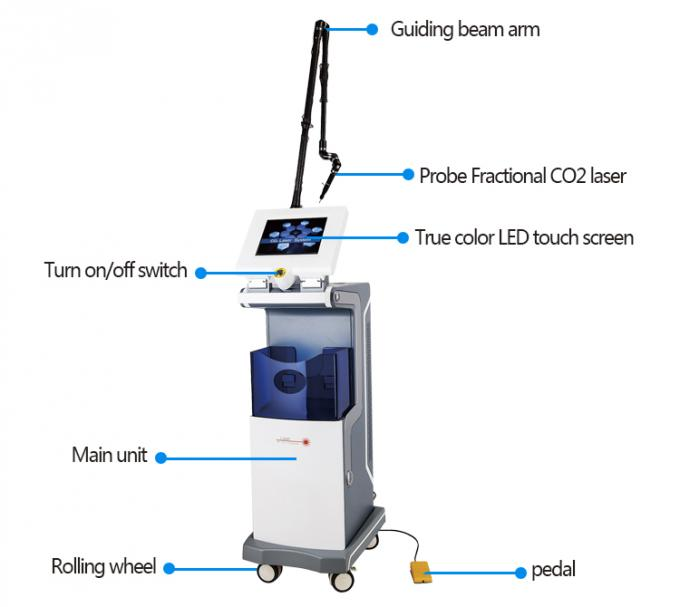 Metal Tube RF Excited Co2 Laser 2 In 1 Fractional And Surgical Ultrapulse Laser