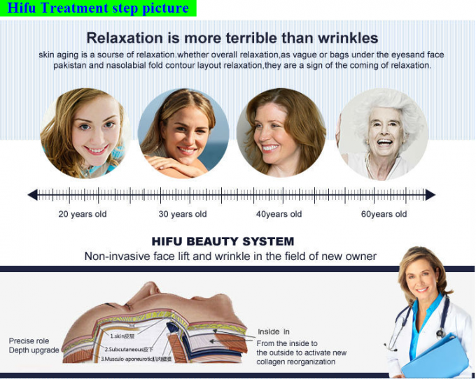 Professional Wrinkle Removal HIFU Machine